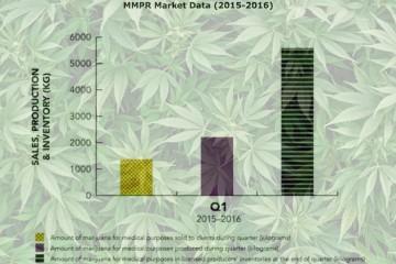 mmpr graph
