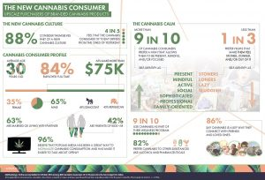miner-co-cannabis-consumer-graph-1