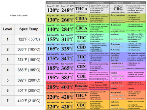 xcannabinoid_and_terpene_boiling_points.png.pagespeed.ic.H7oGMX96wn