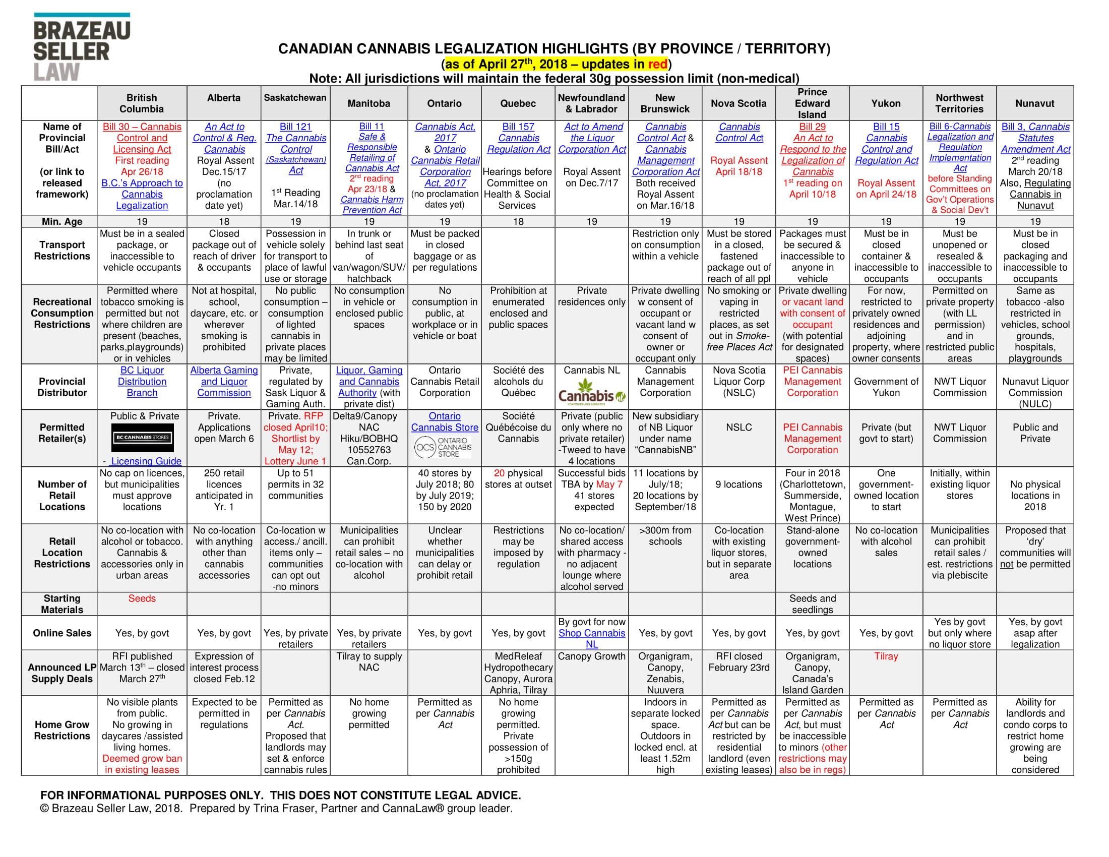 legalization province canada guide chart